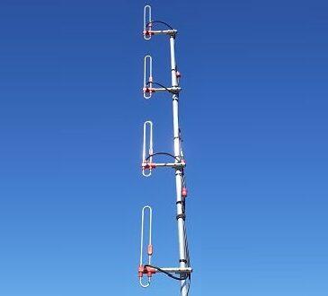 Suma de antenas